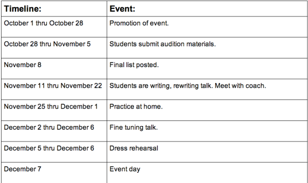 TEDxYouth@FHS Event Timeline